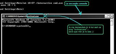 comment devenir administrateur sous windows xp