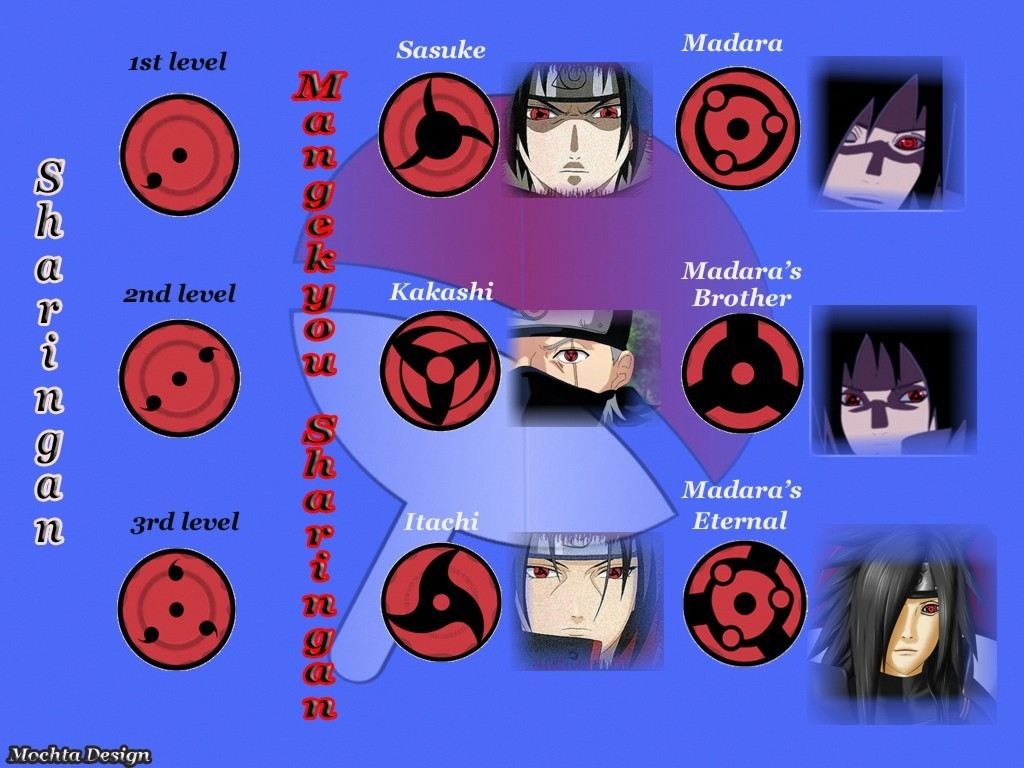 Itachi+uchiha+sharingan+wallpaper