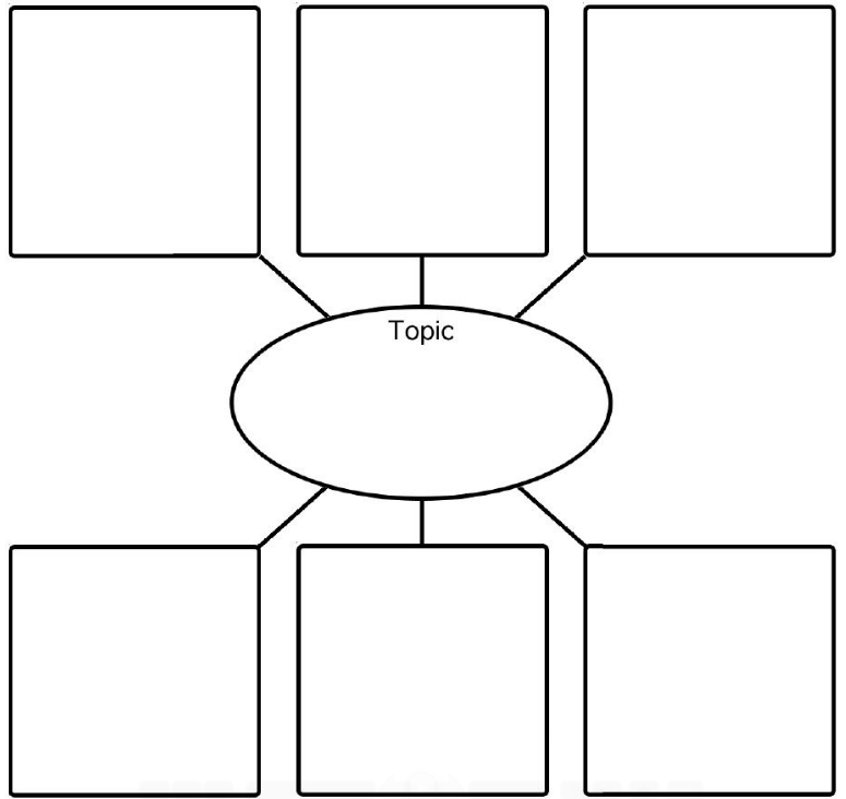 Watch More Like Printable Graphic Organizer Story Web - 775x732 - png