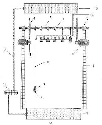 Invento nuevo: Generador de electricidad con la gravedad