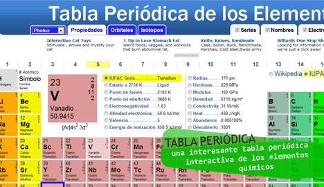 Tabla periodica y propiedades de los elementos tattoo tabla peri tabla periodica de los elementos quimicos urtaz Choice Image