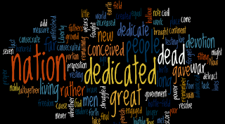 Wordle image of Gettysburg Address