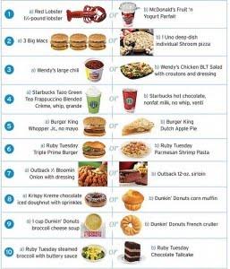 Prdida formas simples de perder peso hacer esto alrededor