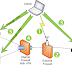 Configure Laptop as a WIFI router