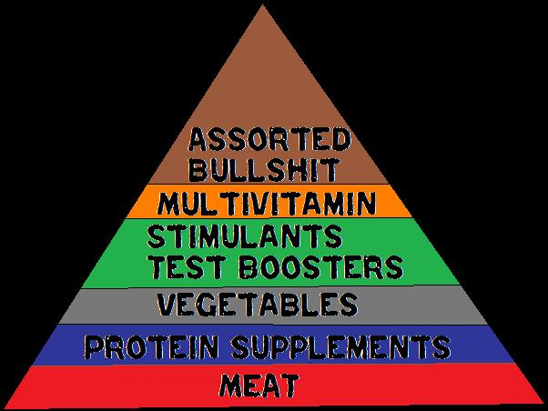 [Image: food%2Bpyramid.jpg]