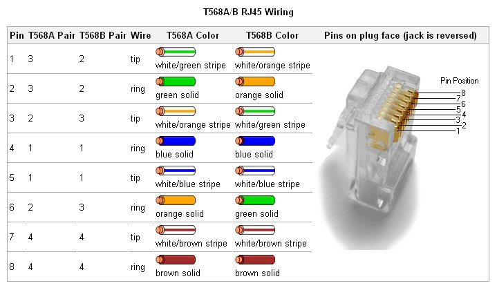 1 network wiring diagram rj45 efcaviation com ethernet lan wiring diagram at gsmx.co