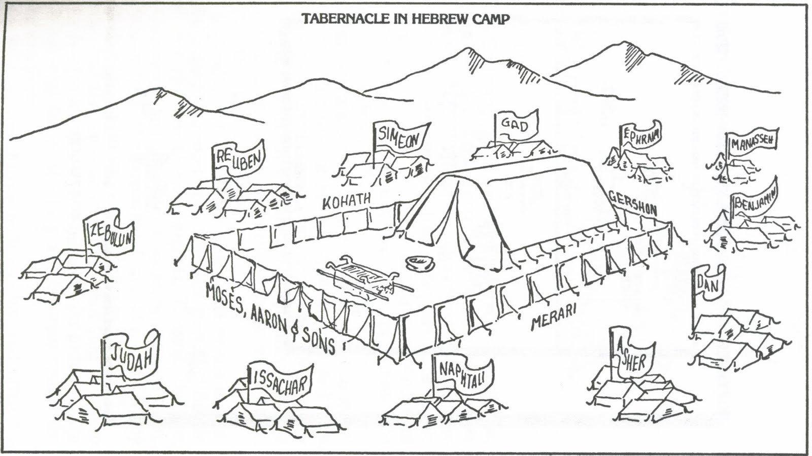 Building the tabernacle for Tabernacle coloring pages free