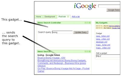 iGoogle PubSub