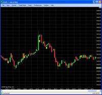 082509 Morning Trades