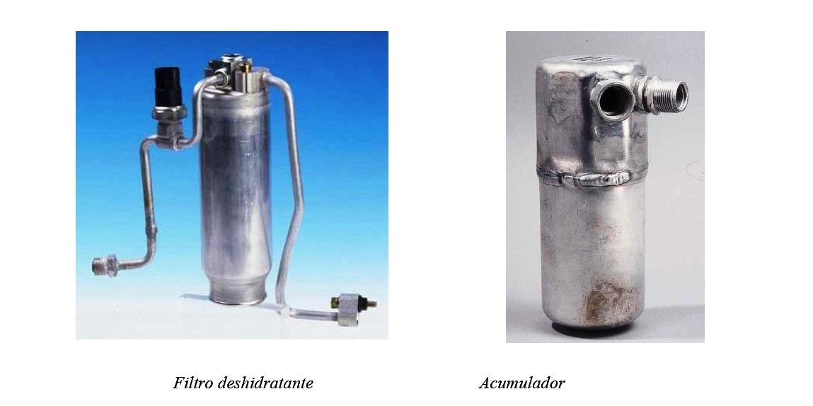 Funcion del filtro deshidratador de aire acondicionado