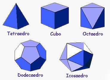 Geometria Sagrada - fractales - ondas (para dummy) 6