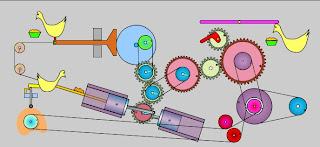 frontal da paxina mecanismos