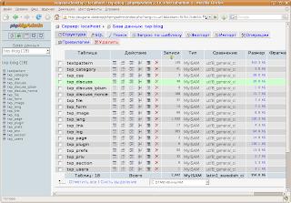 phpMyAdmin - Редактирование таблицы