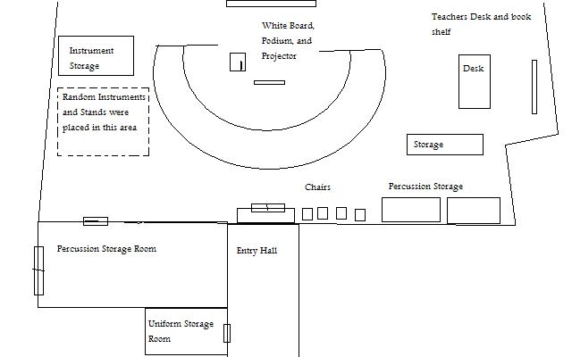Classroom Design Sketch ~ Bryant community high school observation classroom setup