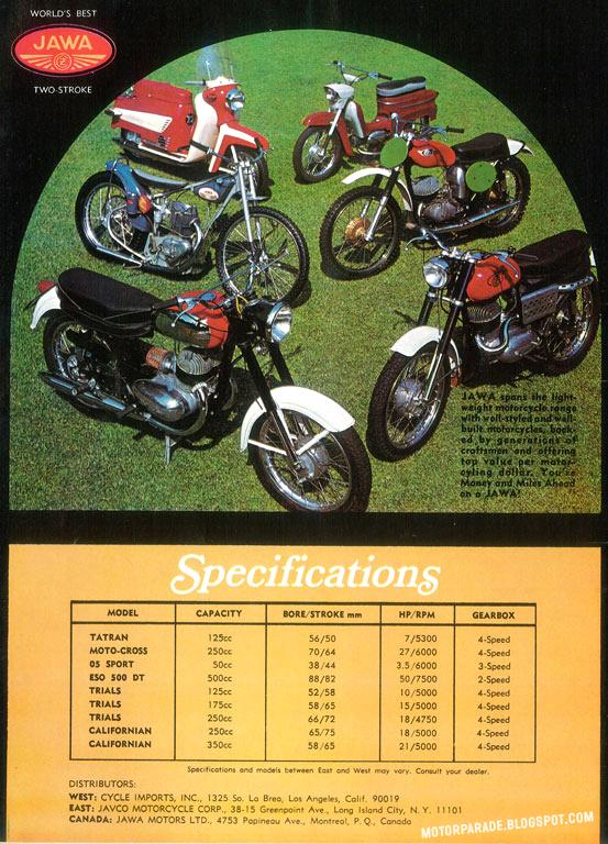 Usa jawa Jawa Motorcycles