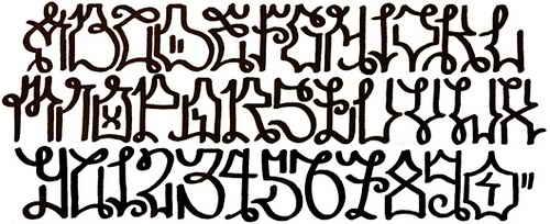 Writing GRAFFITI Fonts By Hand