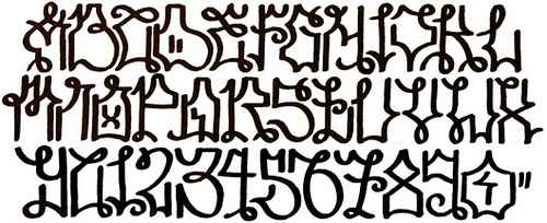 writing graffiti fonts by hand graffiti alphabets