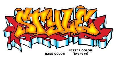 Latest Graffiti: 3D Tribal Alphabet Bubble Letters Graffiti