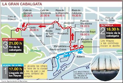 Plano del recorrido de la cabalgata de los Reyes Magos en Barcelona