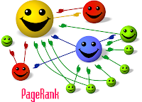 Blog Pagerank