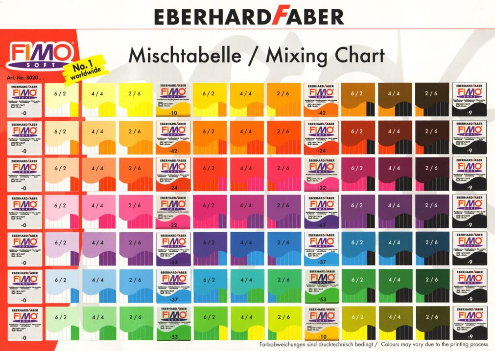 Gocce creative pixie r tabella colori fimo - Colore per numero stampabili ...