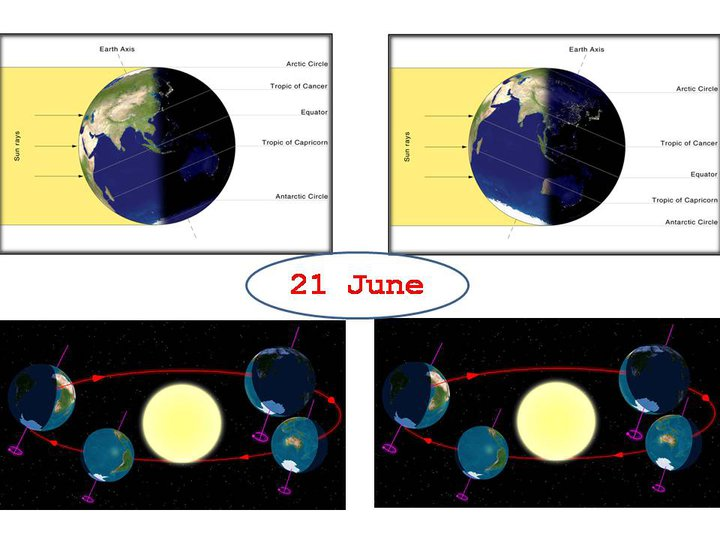 Vikram 39 s 21 june year 39 s longest day for What day is the shortest day of the year