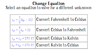All the Little Things: Kelvin to Degrees Celsius