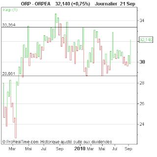 ORPEA.png