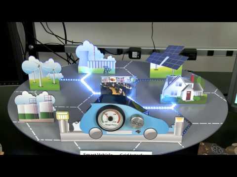 SmartGrid_Argonne_lab.jpg