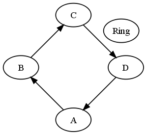 [ring.png]