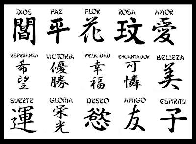 para que conoscamos mas del idioma japones. Kanjis