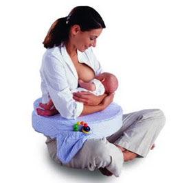 Pilihan terbaik untuk pengendalian kelahiran