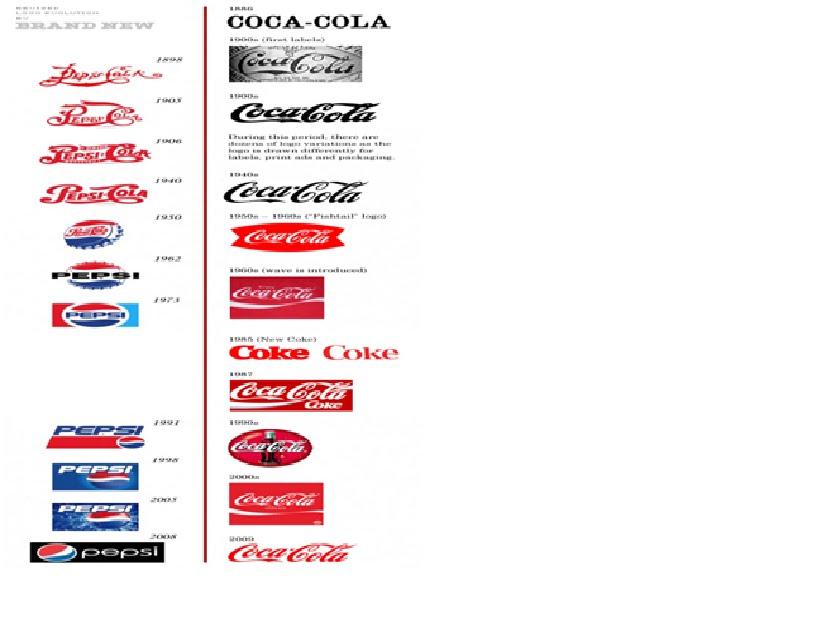visi misi coca cola Inovasi adalah salah satu kunci keberhasilan yang menjadikan coca-cola indonesia semakin besar, dikenal luas, serta memberikan kontribusi.