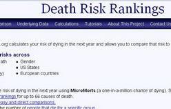 death risk rankings