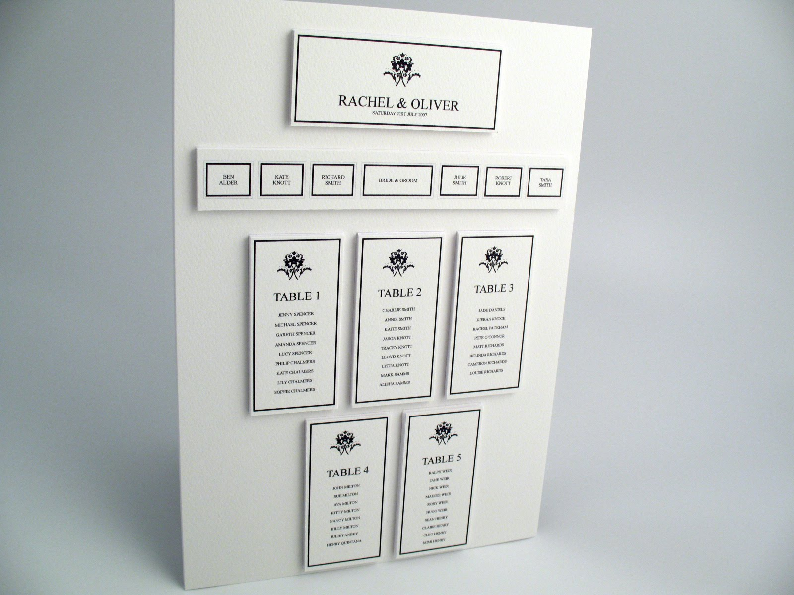 great wedding table plan