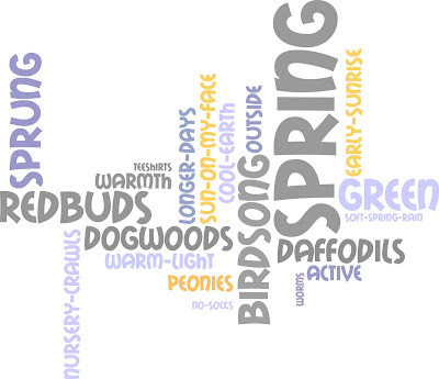 Wordle Thoughts of Spring...on Ground Hog Day