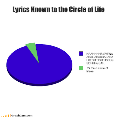 Hakuna lyrics
