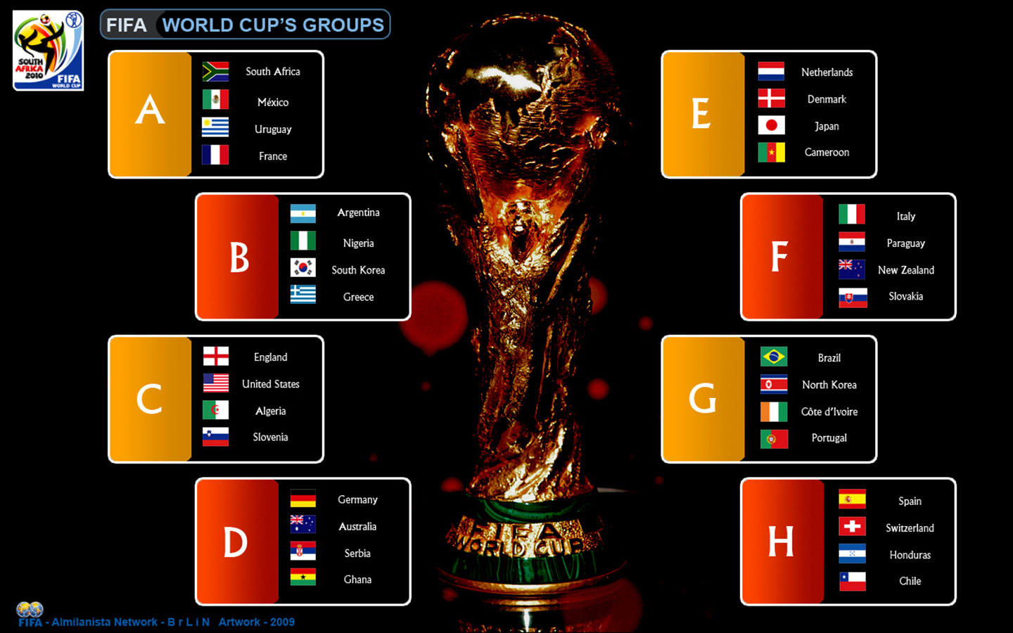 THE WORLD CUP IS HERE! Posted by Anish Kuruvilla at 3:58 PM 0 comments