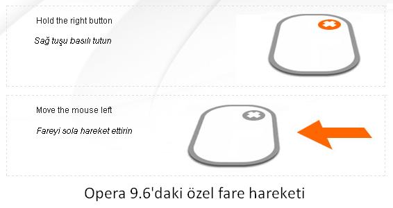 Opera özel fare hareketi