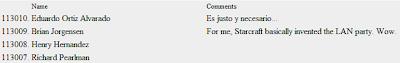Petición Starcraft 2