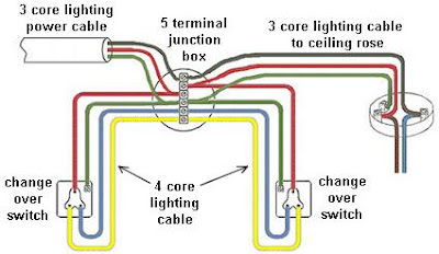Wire A Two Way Switch Nilzanet – 2 Way Switching Wiring Diagram
