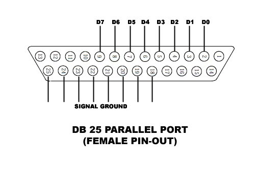 tutorial blog  accessing your pc u2019s parallel port using