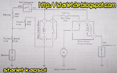 Tips - Skema Kipas Elektrik Toyota Starlet