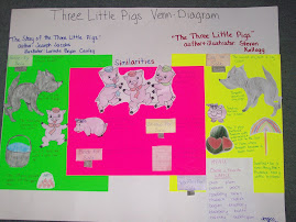The Three Little Pigs Venn-Diagram