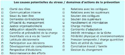 La boite outil du pr venteur 3 identifier les causes du stress - Regles qui sentent mauvais ...
