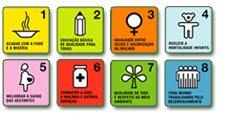 O Recarga age pelos ODM!