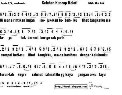 Contoh-contoh Lagu untuk Anak-anak Diniyah dan TPA