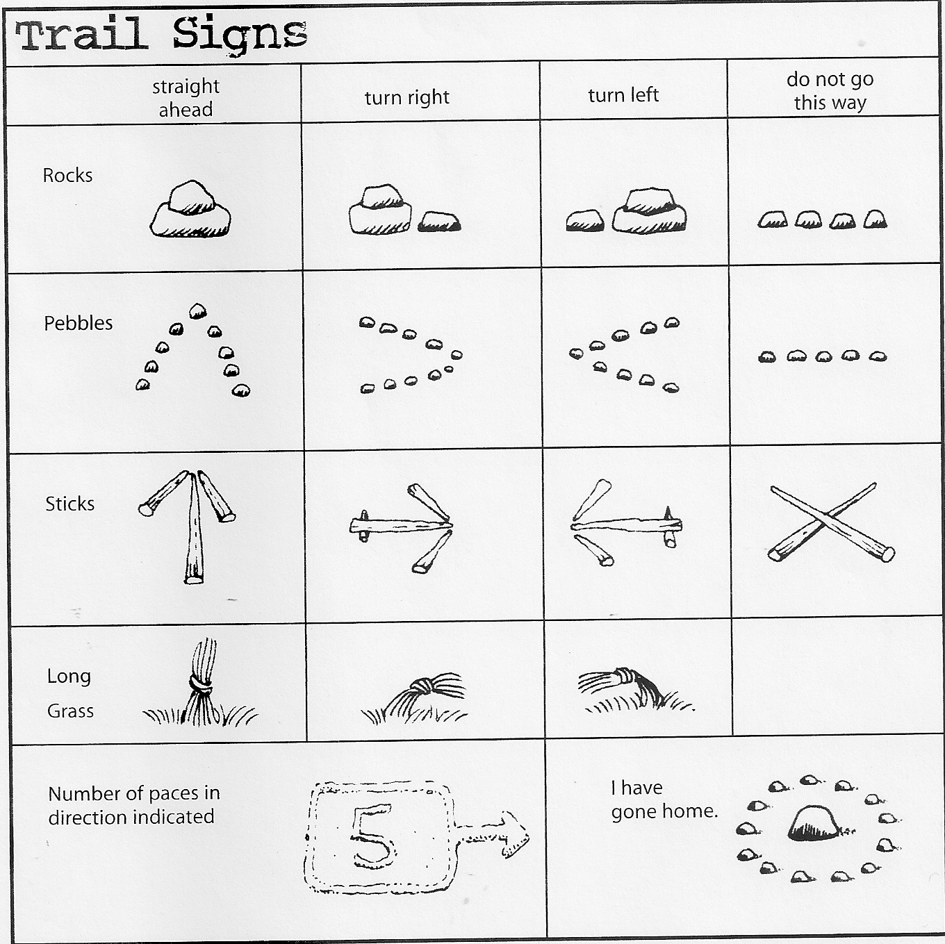 a canadian guider trail signs