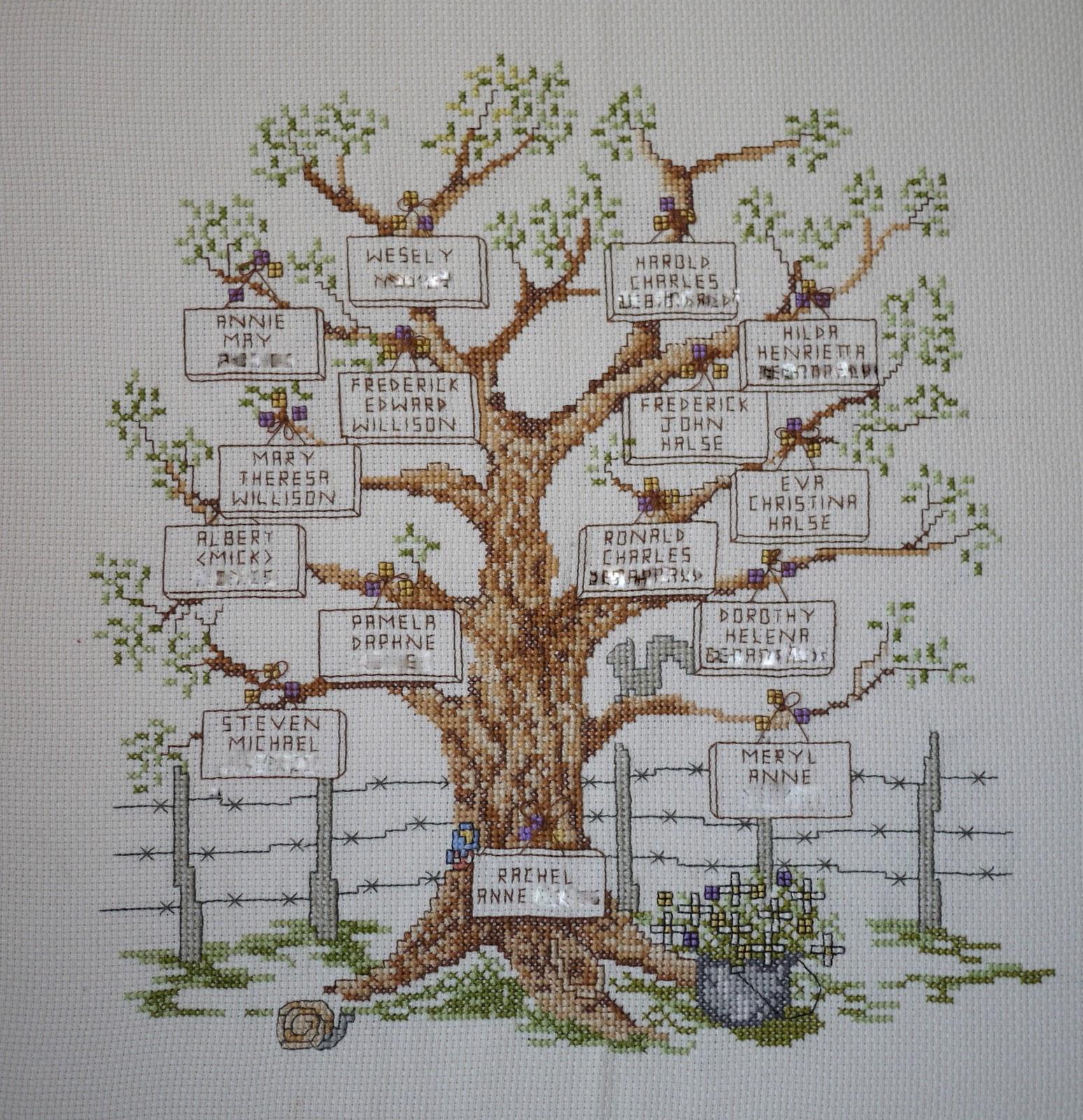 Схема вышивки дерево родословное
