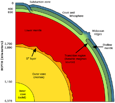 Earth Plate Tectonics Diagram Electrical Work Wiring Diagram